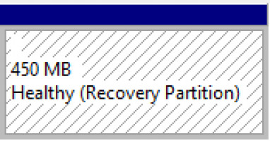 Recovery Partition and How to Delete It on Windows